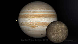 jupiter transit 2013 to date for jupiter transit palangal 2013