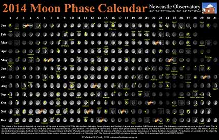 nasa moon phases calendar 2013 pics about space