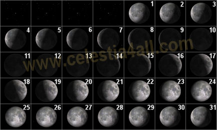 What does third quarter moon mean  answerscom