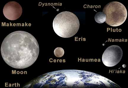 list planets dwarf planets - photo #12