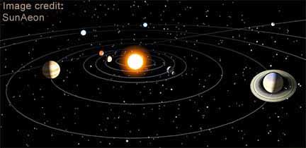 solar system animated - photo #37
